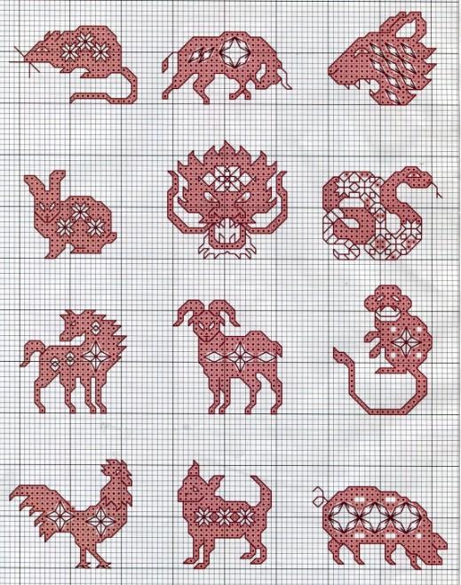 Знаки восточного календаря можно использовать как элемент декора скатерти, салфетки, как картину в рамочку