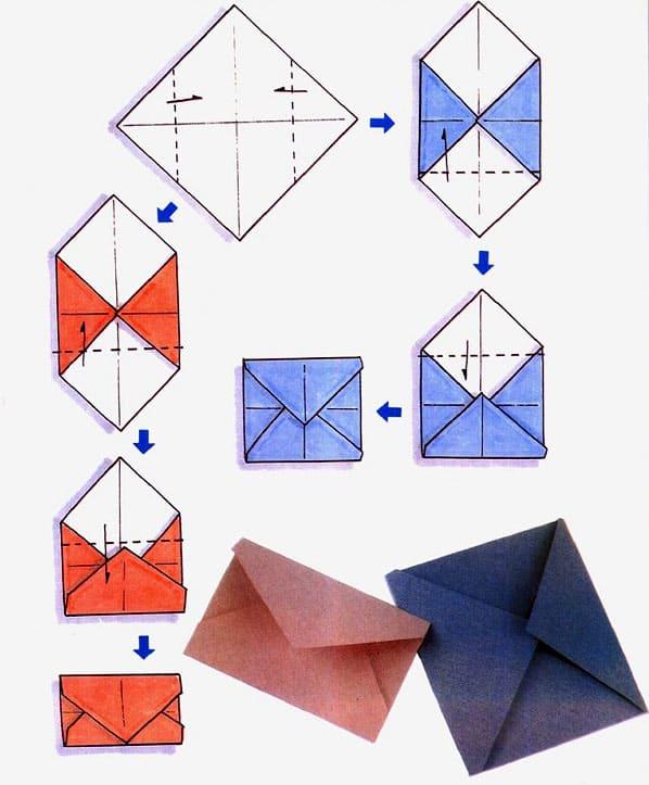 kak-sdelat-konvert-iz-lista-a4-4 Как сделать конверт из бумаги А4 своими руками для письма