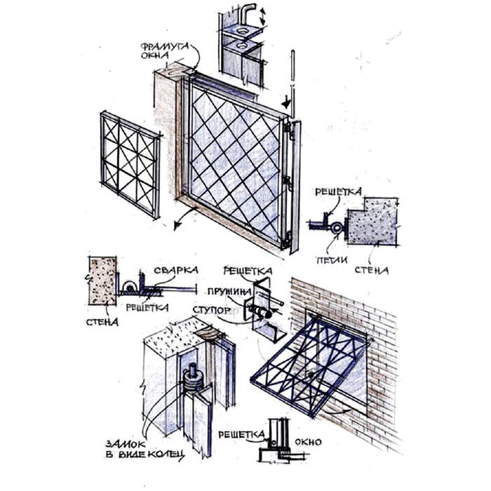 Особенности крепления конструкций из металла