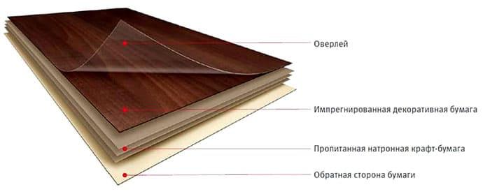 Продукт относят к экологически чистым изделиям, а получается он благодаря прессованию разных сортов бумаги, подвергшимся действию абсорбентов и поглощающих полимерных смол