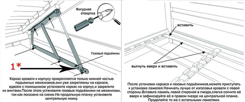 Болты, регулирующие газовые лифты, должны находиться на одном уровне с обеих сторон кровати
