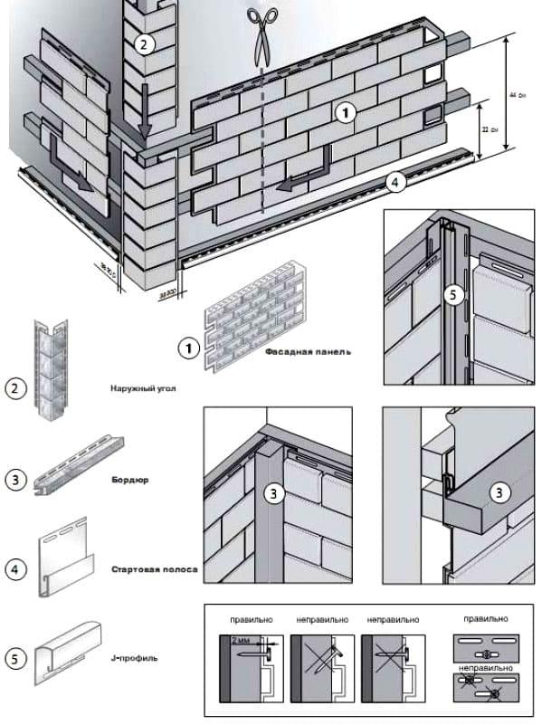 Схема монтажа панелей сайдинга