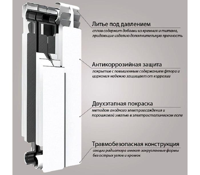 Дополнительные параметры форм-фактора алюминиевого радиатора отопления