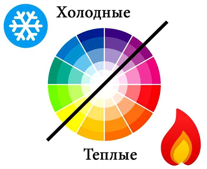 Если поработать с этими важными тонами, то экспериментируя с концентрацией разных цветов, можно получить два вида цвета: холодный и тёплый