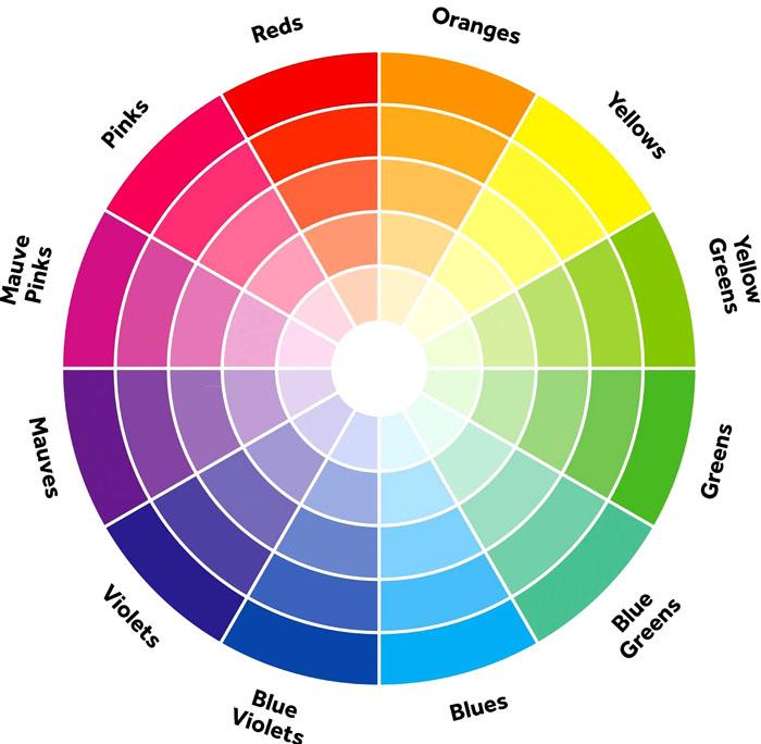 Добавление любой концентрации белого существенно смягчает цвет, делает его светлее и даже меняет визуальную температуру