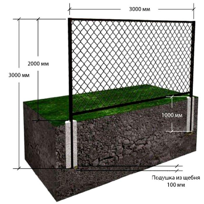 Количество столбов подскажет общая длина ограждения с расчётом расстояния в 2,5 метра между опорами