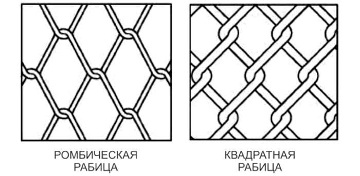 Разница между квадратной и ромбической сеткой