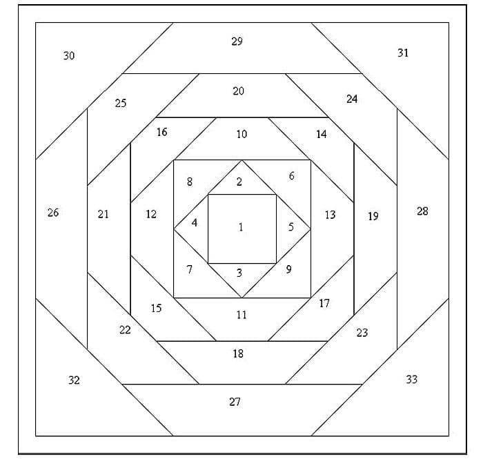 пэчворк схемы для начинающих картинки с цифрами поэтапно может быть выполнена
