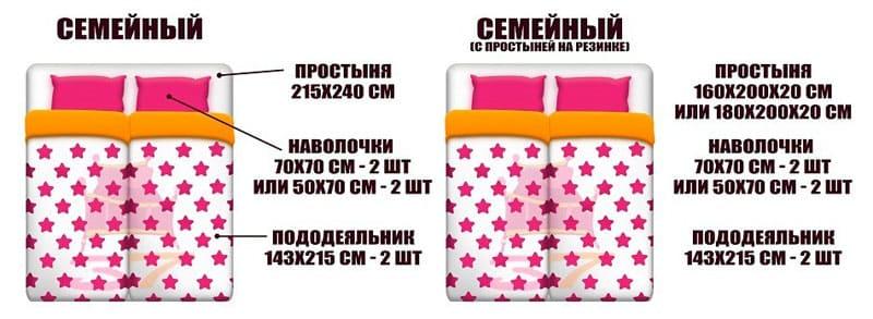 ФОТО: ok.ru Очень многие семейные пары предпочитают укрываться индивидуальным одеялом, поэтому комплект «Семейный» будет кстати