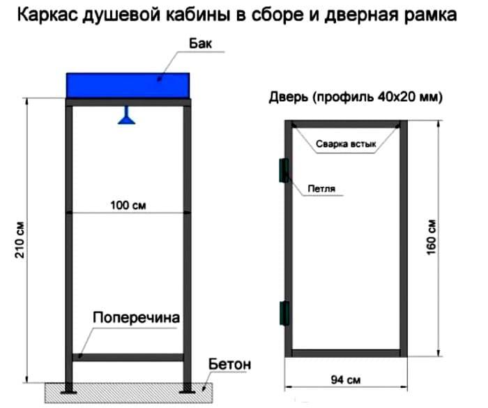 Подробное объяснение размеров на чертеже