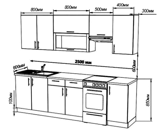 Удобная столешница — залог комфортного времяпровождения на кухне