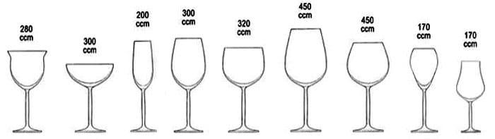 Выбирают бокалы по удобству удержания