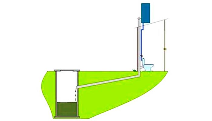 Люфт-туалет работает по схеме, которая указана на фото