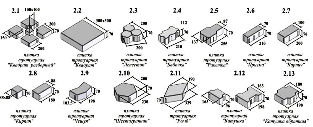 От того, насколько будет высоким плиточный материал, зависит какой слой усадки потребуется