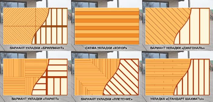 Схемы расположения декинга