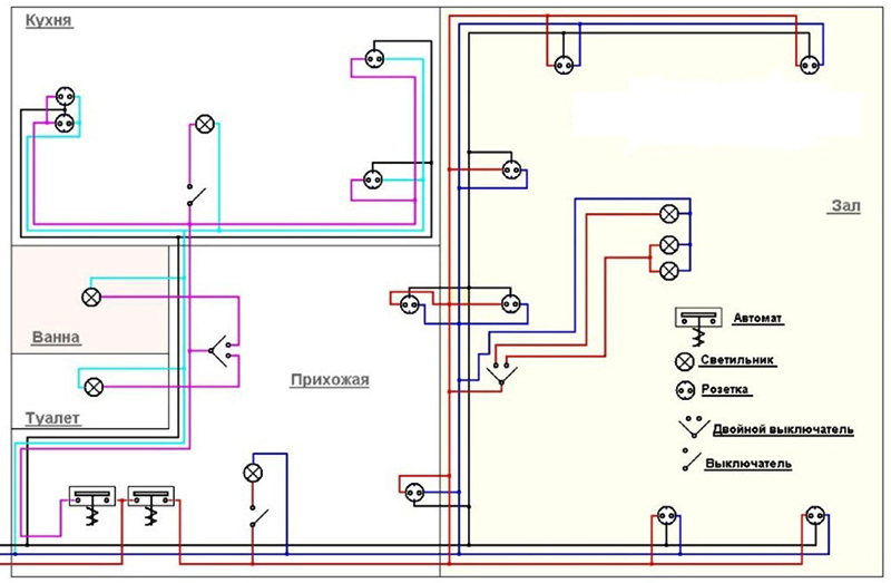 План-схема внешней электропроводки в квартире должна учитывать расположение мебели