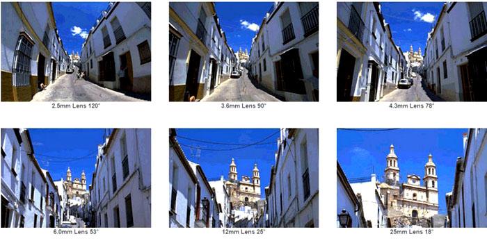 Влияние фокусного расстояния на изображение