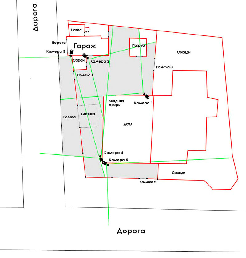 Пример планировочной схемы, применимый к дачному участку