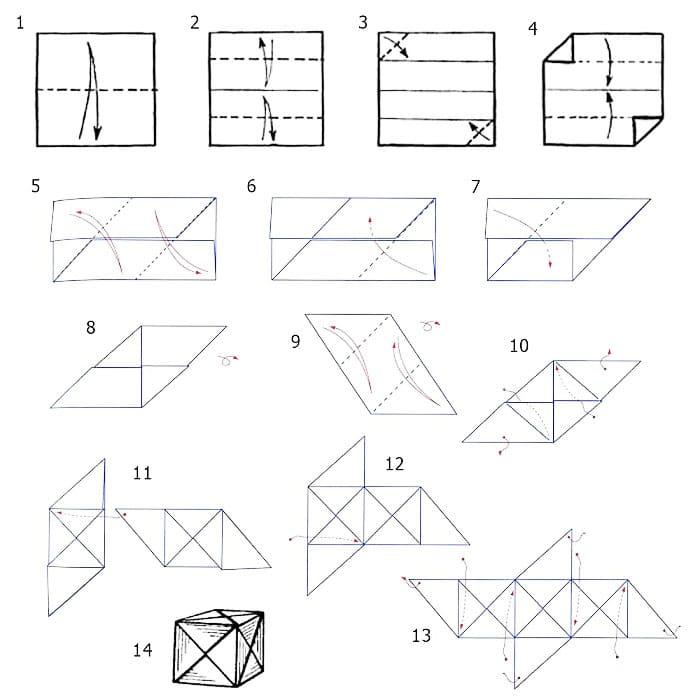 Схема сборки: как сделать бумажный кубик