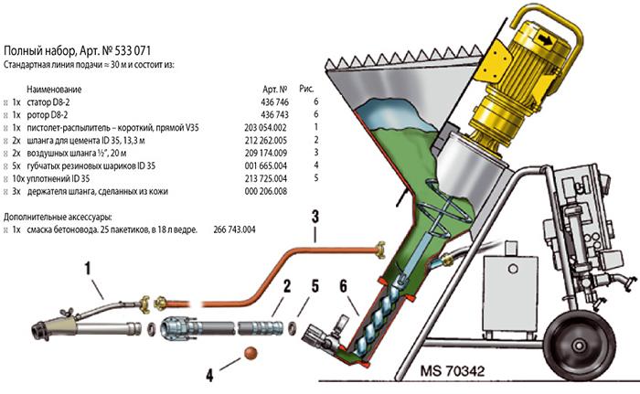 Принципиальная конструкция штукатурной станции