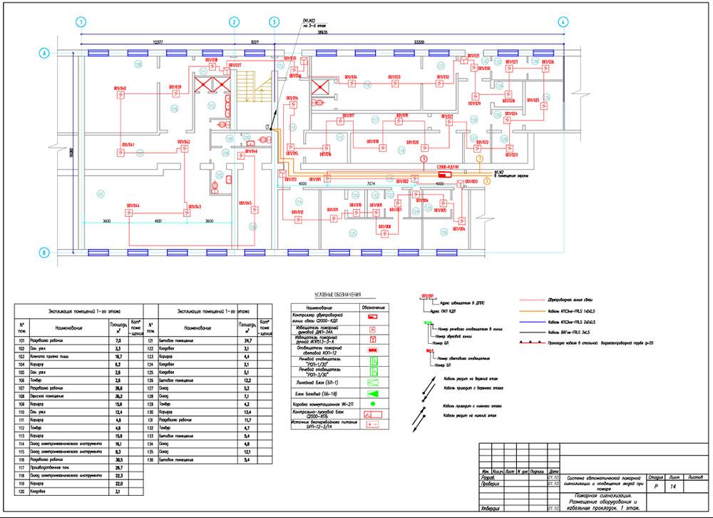 План-схема расположения основных элементов АПС и СОУЭ
