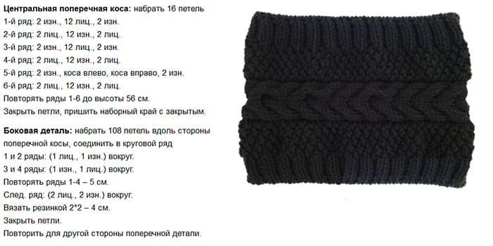 Схематическое описание шарфа-хомута короткого типа для вязания